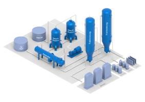 Klimaneutrale Kraftstoffe von CAC